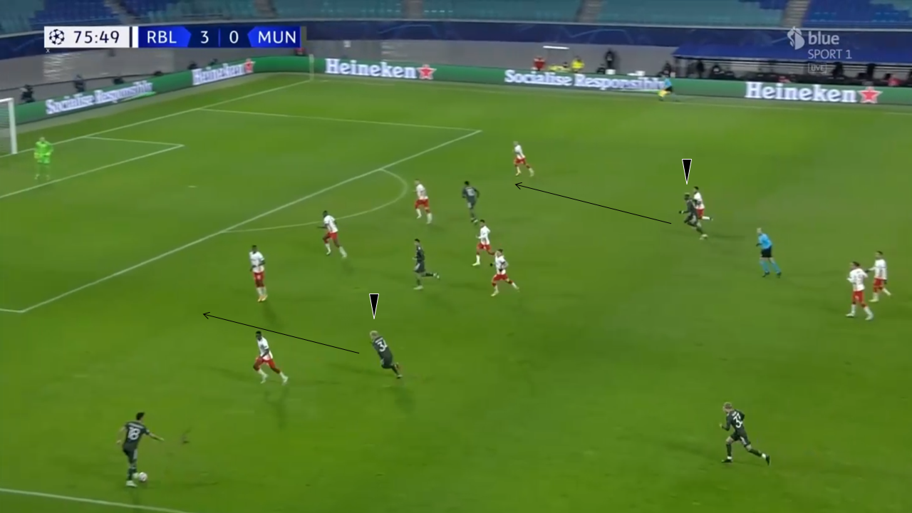 UEFA Champions League 2020/21: RB Leipzig vs Manchester United - tactical analysis tactics