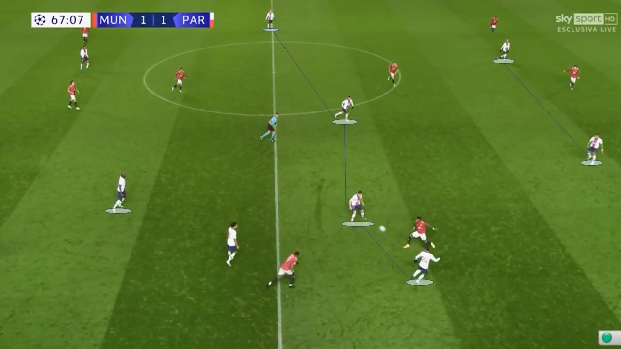 UEFA Champions League 2020/21: Manchester United vs Paris Saint-Germain - tactical analysis tactics