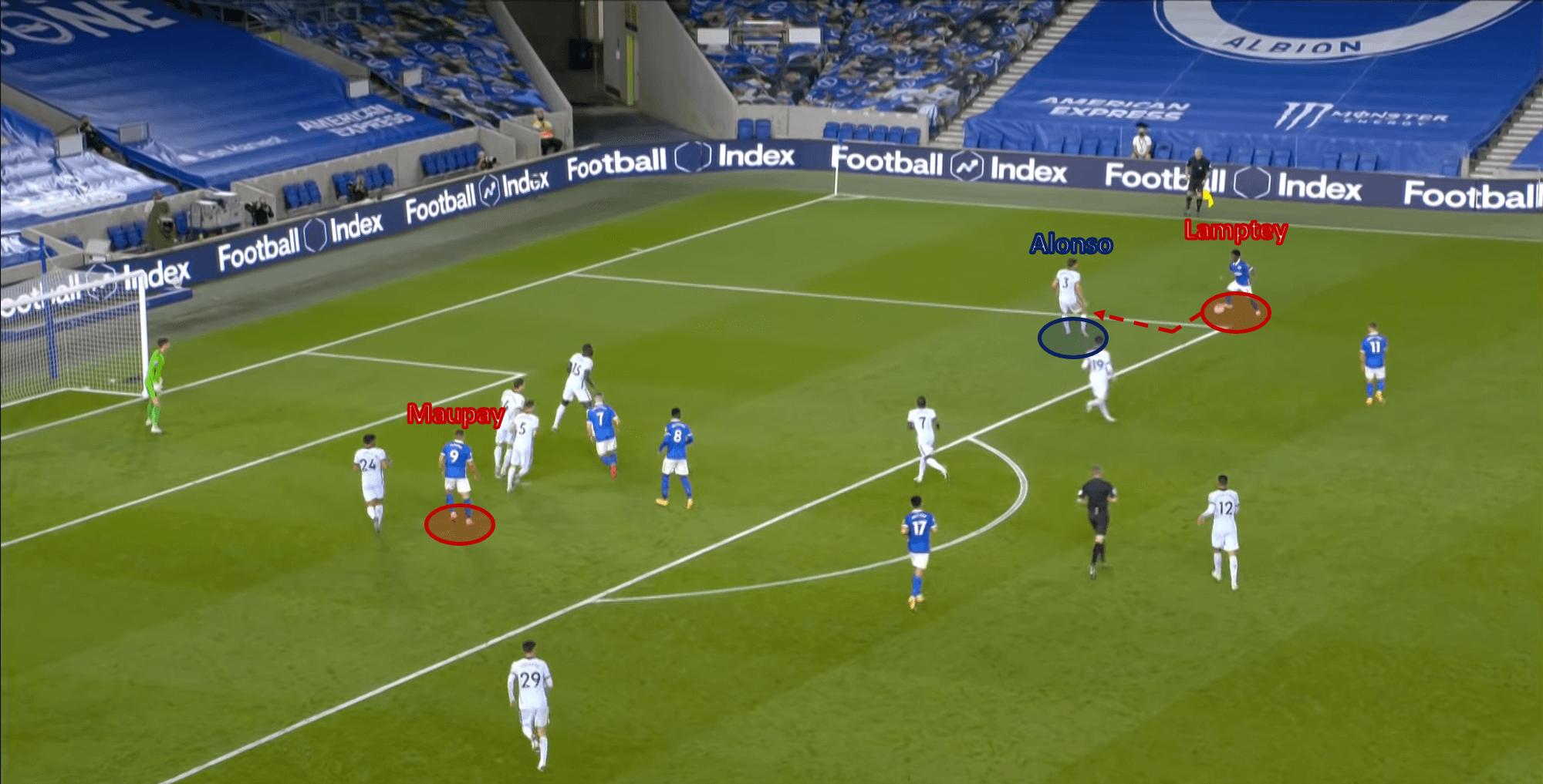 Head Coach Analysis: Graham Potter at Brighton - tactical analysis tactics