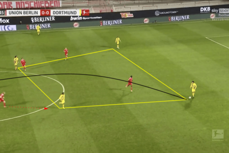 Bundesliga 2020/21: Union Berlin vs Borussia Dortmund - tactical analysis tactics