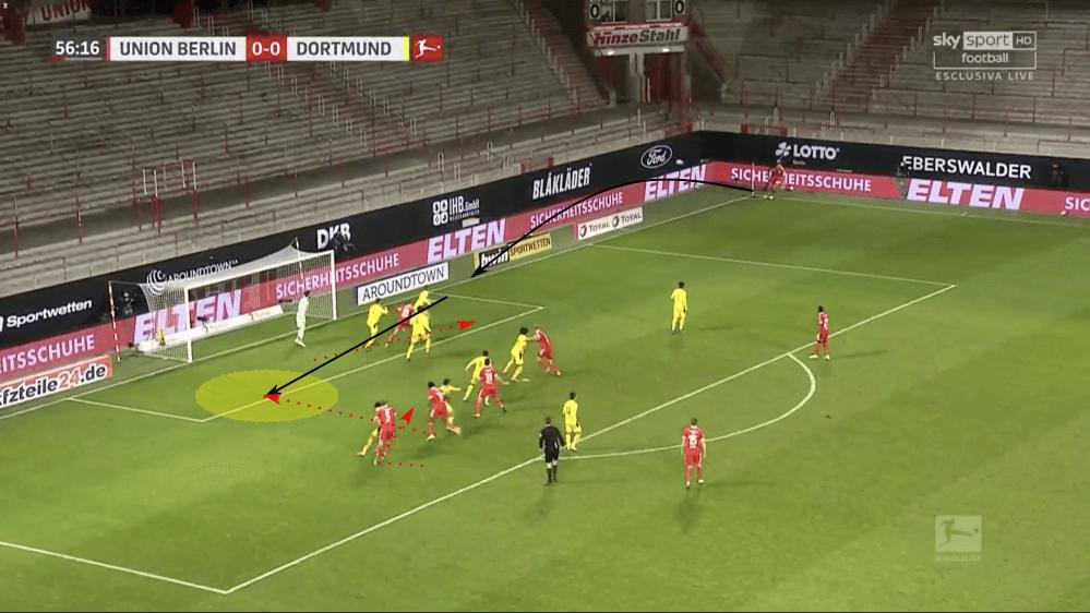 Bundesliga 2020/21: Union Berlin vs Borussia Dortmund - tactical analysis tactics