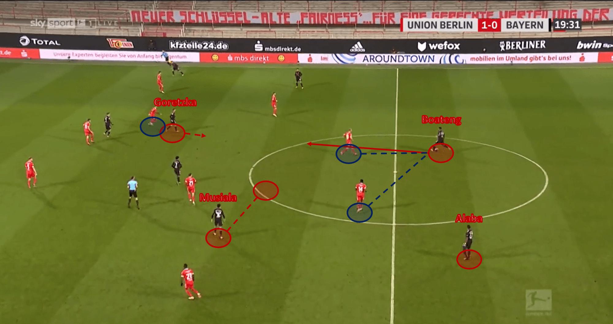Bundesliga 2020/21: Union Berlin vs Bayern Munich – tactical analysis - tactics