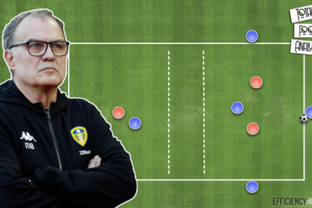 Video: Coaching up-back-through combinations like Marcelo Bielsa - training analysis tactics