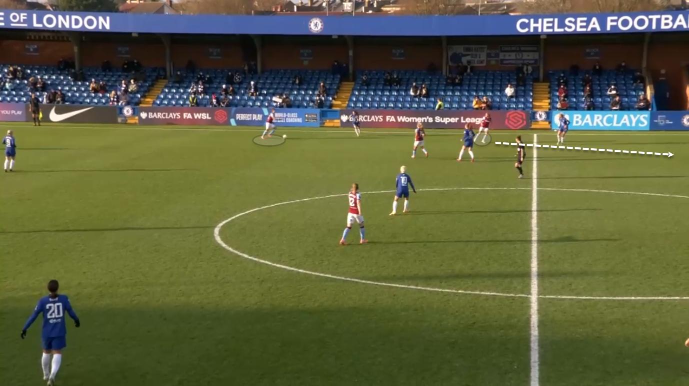 FAWSL 2020/21 - Chelsea Women vs West Ham Women - tactical analysis tactics