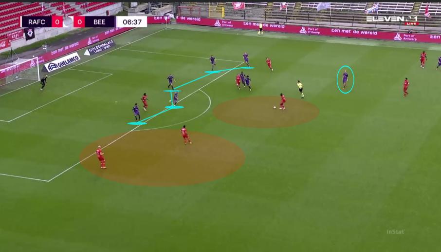 Head Coach Analysis: Hernan Losada at Beerschot - tactical analysis tactics