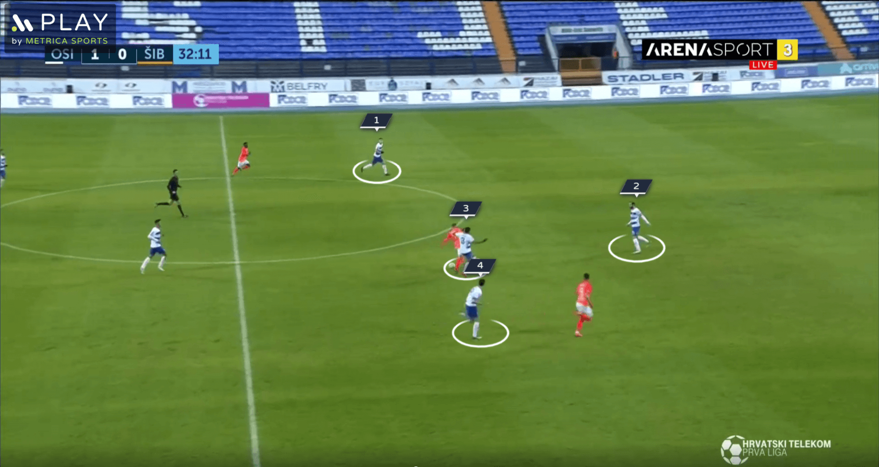 Nenad Bjelica at NK Osijek 2020/21 - tactical analysis - tactics