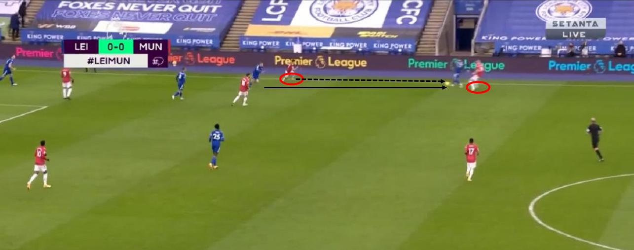 Premier League 2020/21: Leicester City vs Manchester United - tactical analysis tactics