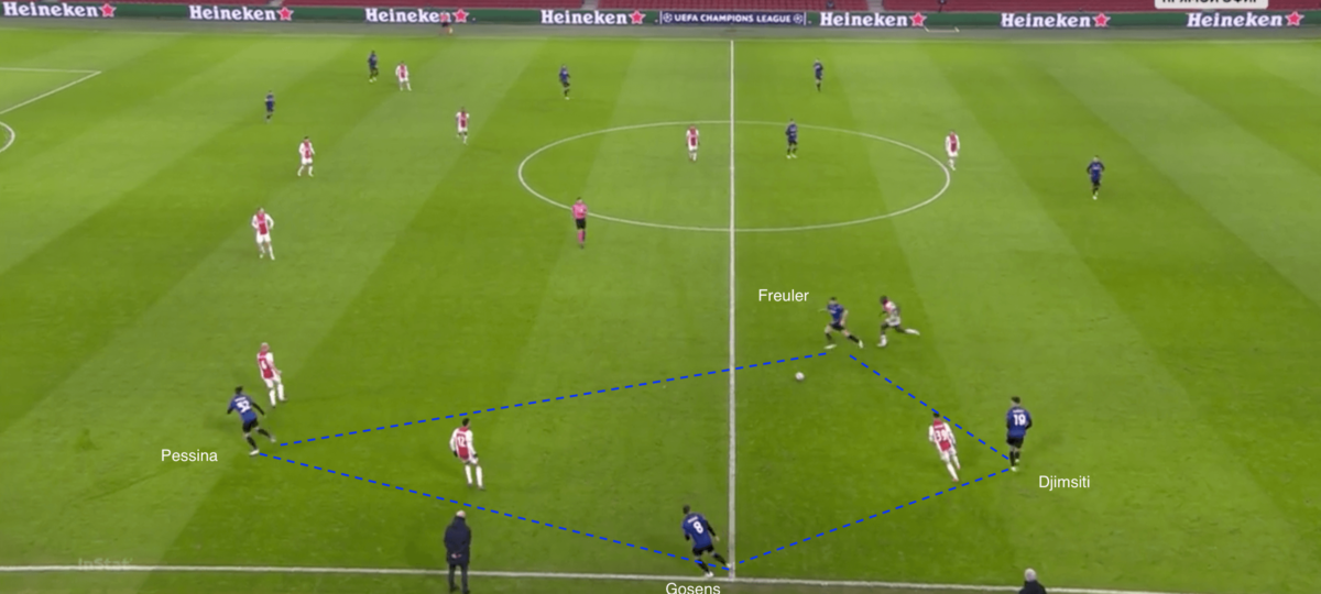 UEFA Champions League 2020/21: Ajax vs Atalanta - tactical analysis tactics