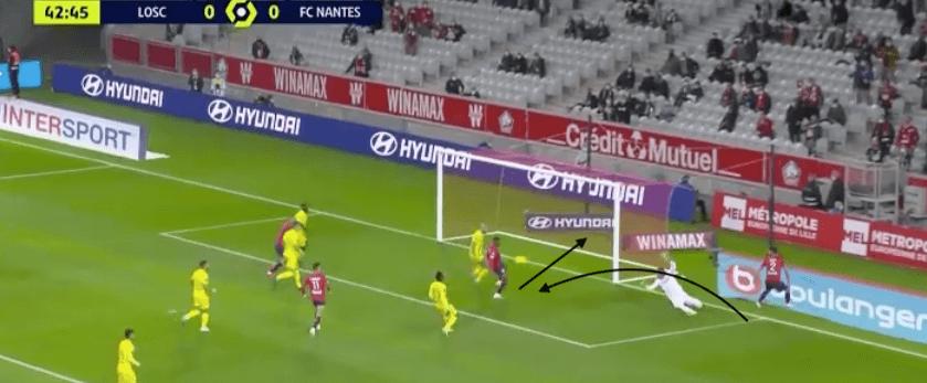 Albon Lafont – scout report – tactical analysis tactics