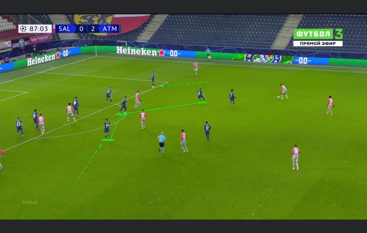 UEFA Champions League 2020/21: RB Salzburg vs Atletico Madrid - tactical analysis tactics
