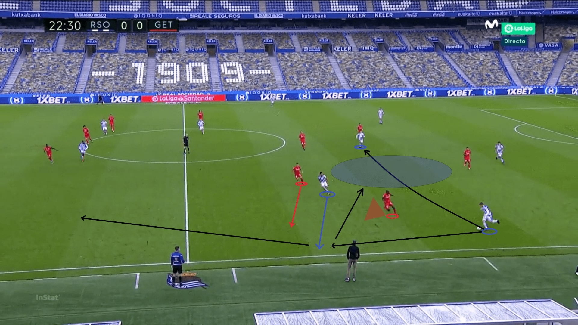 Imanol Alguacil - tactical analysis - tactics