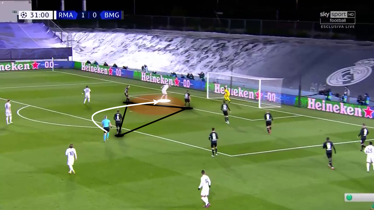 UEFA Champions League 2020/21: Real Madrid vs Borussia Monchengladbach - tactical analysis tactics