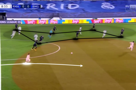 UEFA Champions League 2020/21: Real Madrid vs Borussia Monchengladbach - tactical analysis tactics