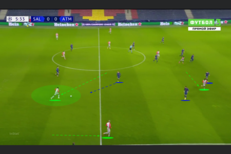 UEFA Champions League 2020/21: RB Salzburg vs Atletico Madrid - tactical analysis tactics