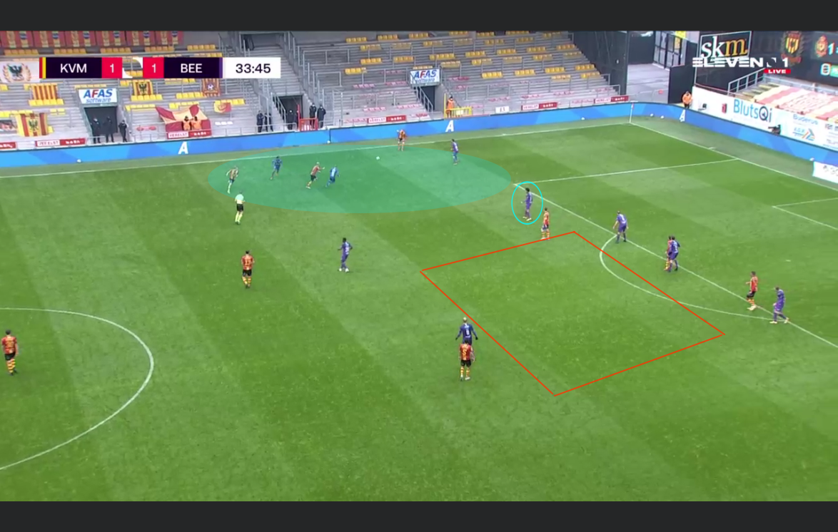 Beerschot 2020/21: Their defensive structure within a back four - scout report - tactical analysis tactics