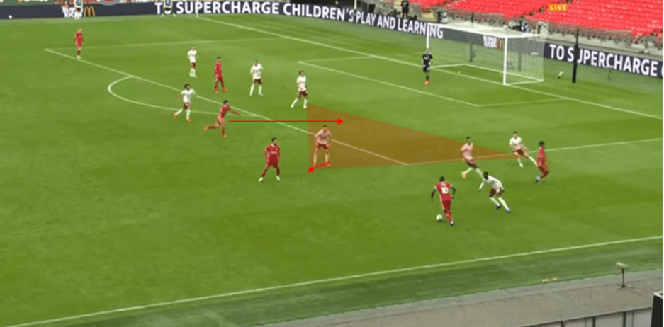 Solksjaer's shape selection: Preview of the key tactical decisions ahead of Liverpool vs Manchester United tactical analysis tactics