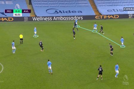 Premier League 2020/21: Manchester City - scout report - tactical analysis - tactics