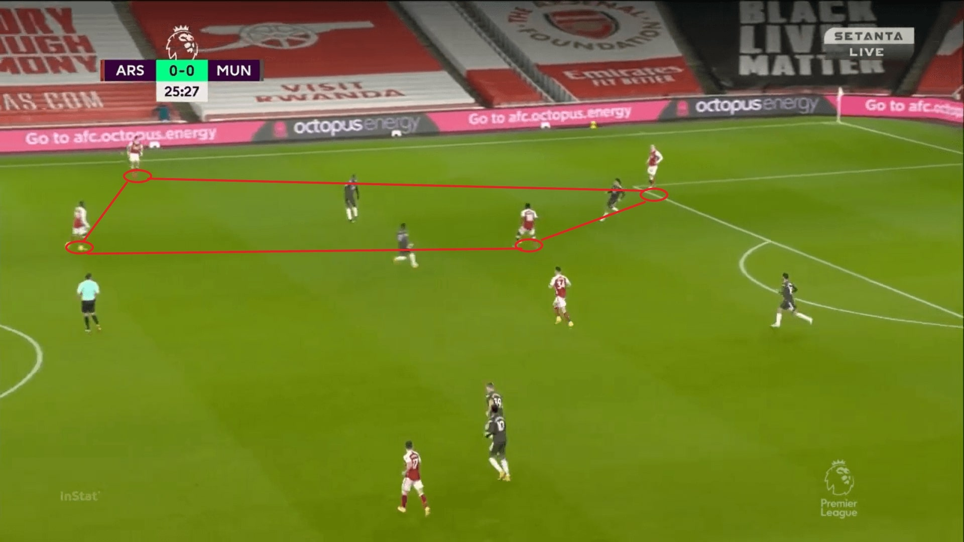 Premier League 2020/21: Arsenal vs Manchester United - tactical analysis