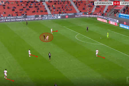 Four defensive strategies that make Julian Nagelsmann the most in demand coach in Europe tactical analysis tactics