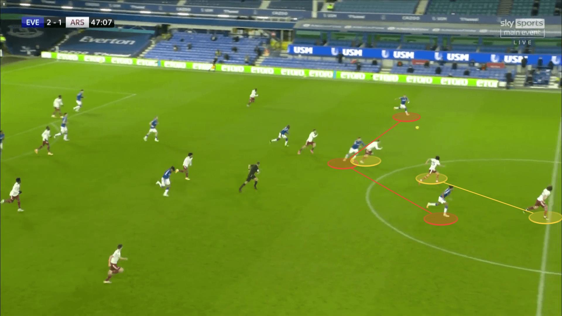 The 5 tactical solutions that will save Arteta's job at Arsenal - tactical analysis tactics