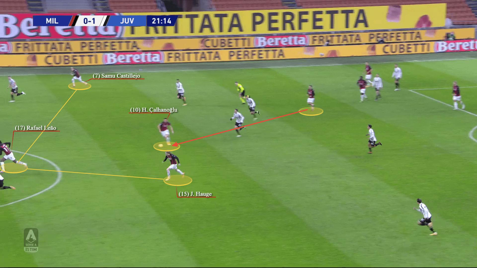 AC Milan: Analysing their unbeaten run - scout report tactical analysis tactics