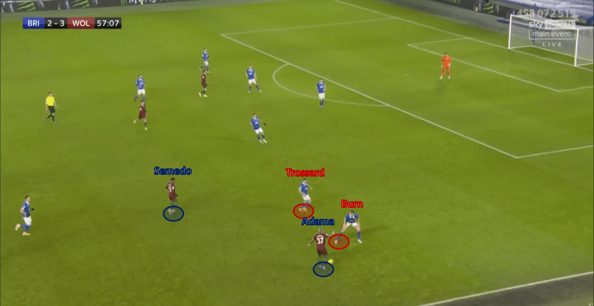 31 projected points: the change Potter must enforce to keep Brighton in the Premier League - tactical analysis tactics
