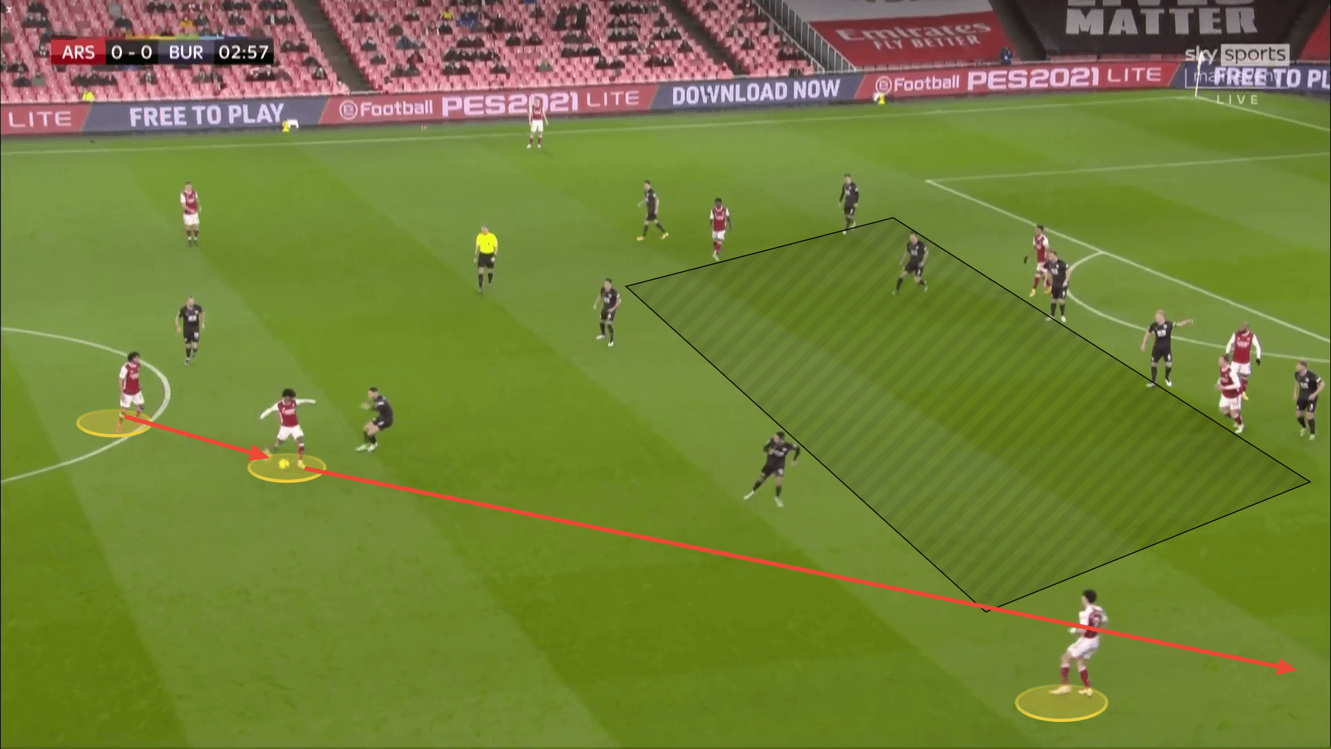The 5 tactical solutions that will save Arteta's job at Arsenal - tactical analysis