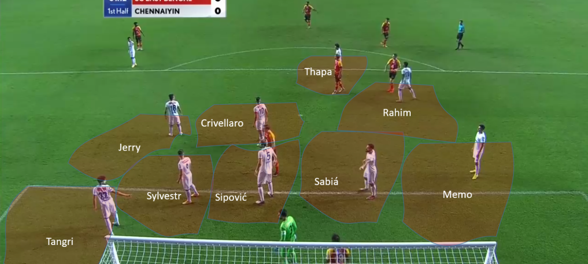 indian-super-league-2020-21-chennaiyins-struggle-from-corners-set-piece-analysis-tactical-analysis-tactics
