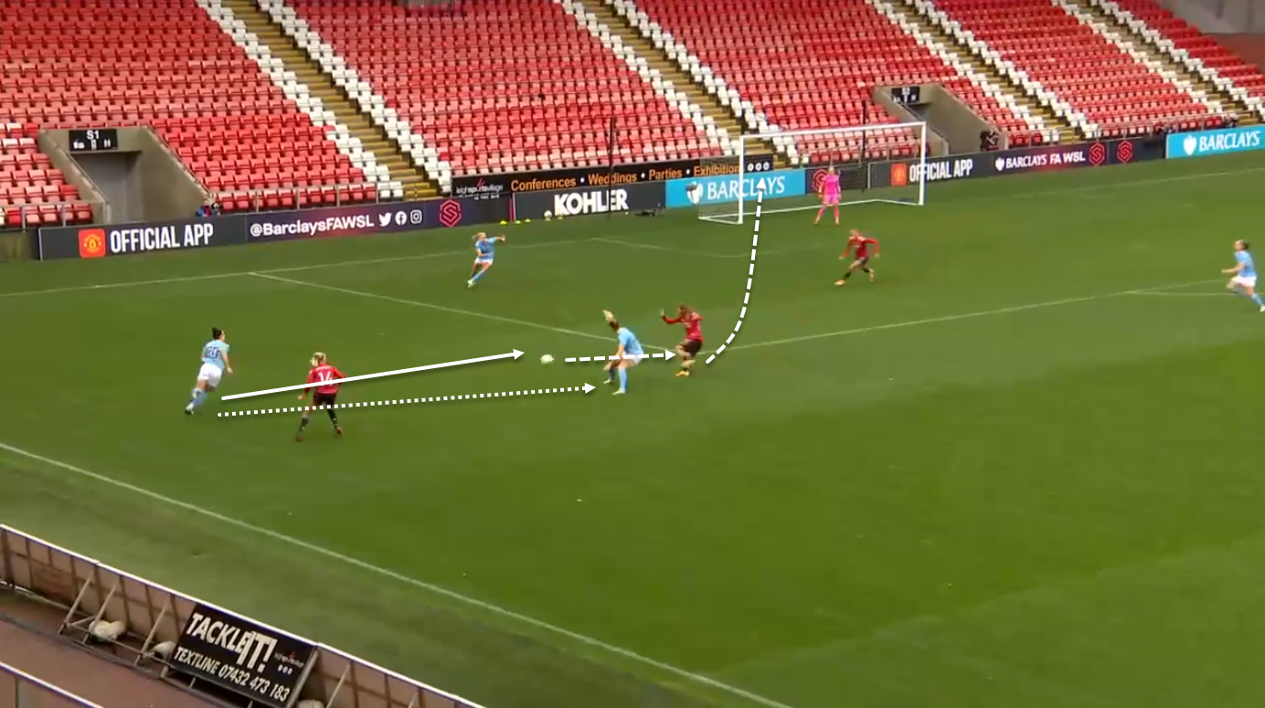 Abby Dahlkemper at Manchester City Women 2020/21 - scout report tactical analysis tactics