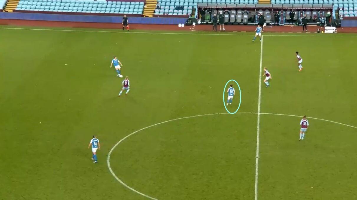 Carla Ward at Birmingham City Women 2020/2021 - tactical analysis tactics