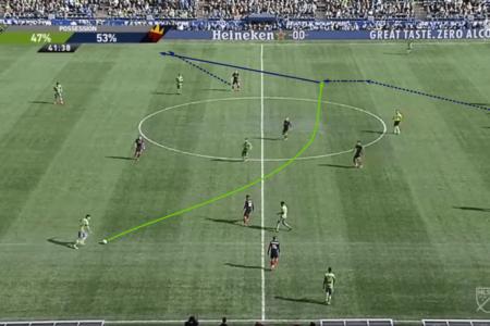 Brandt Bronico 2021 - scout report - tactical analysis tactics
