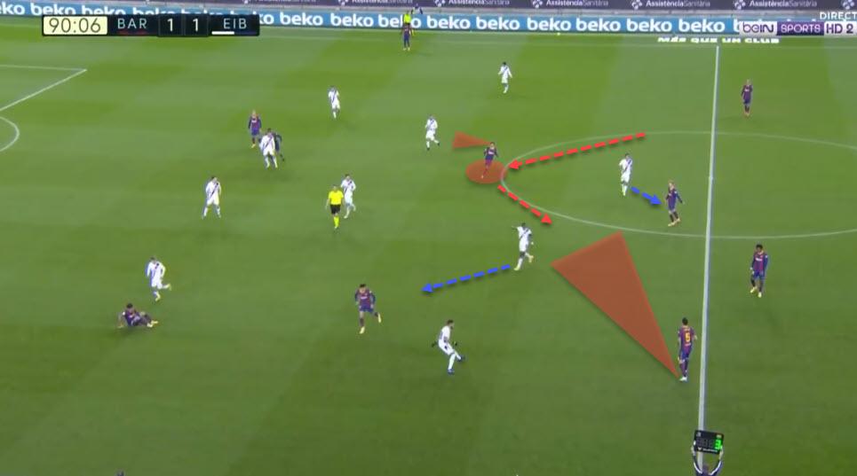 Riqui Puig 2020/21 - scout report - tactical analysis - tactics