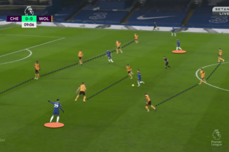 Chelsea Wolves Thomas Tuchel Premier League tactical analysis tactics