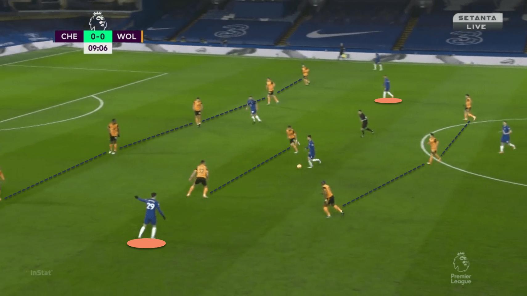 Chelsea Wolves Thomas Tuchel Premier League tactical analysis tactics