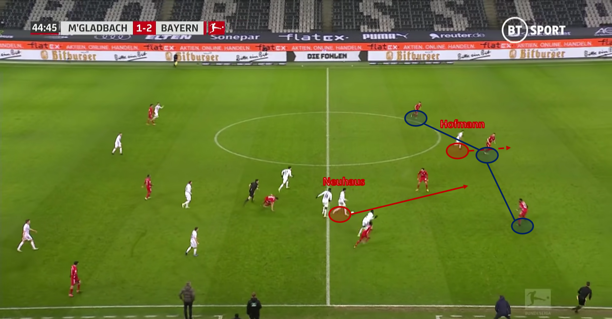 Jonas Hofmann: Glabach's ultimate utility man - scout report - tactical analysis tactics