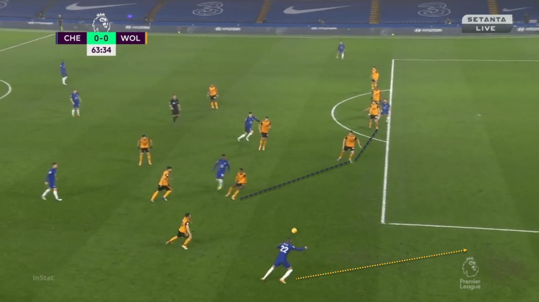 Thomas Tuchel Chelsea Premier League Wolves tactical analysis tactics
