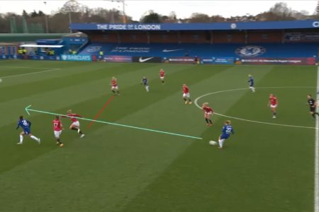 FAWSL 2020/2021: Chelsea Women v Manchester United Women - tactical analysis tactics
