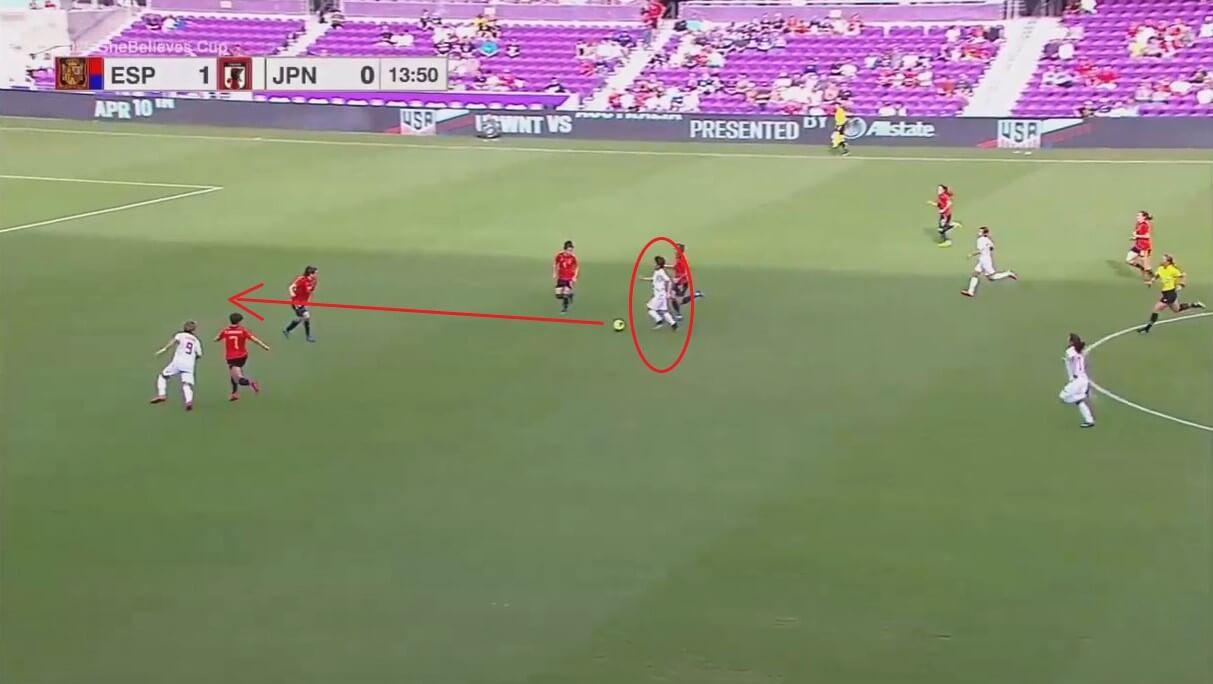 Mana Iwabuchi at Aston Villa Women 2020/2021 - scout report - tactical analysis tactics
