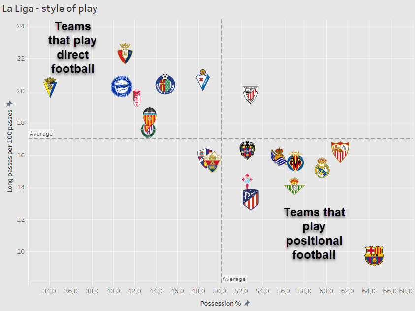 Diego Simeone at Atletico Madrid 2020/21 - tactical analysis - tactics