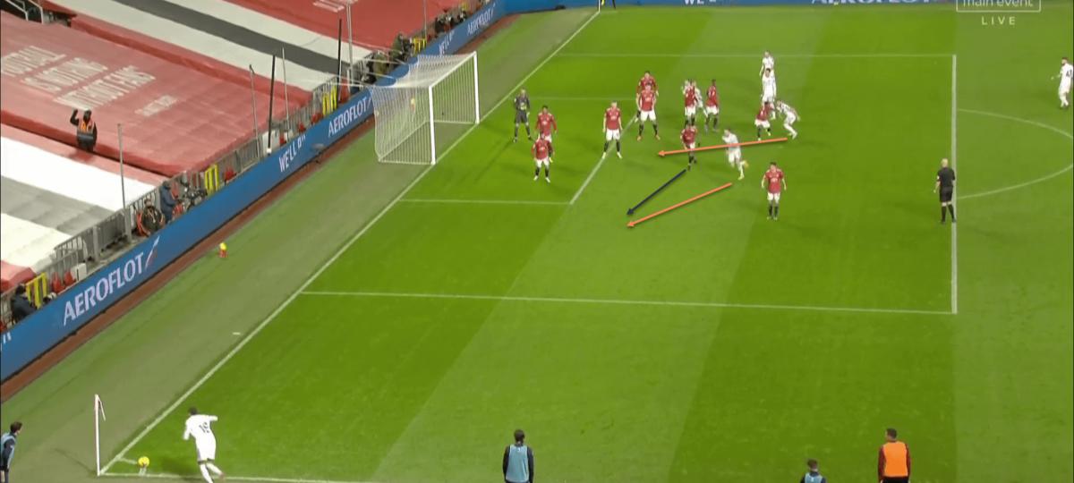 Manchester United tactical analysis tactics set-pieces Premier League