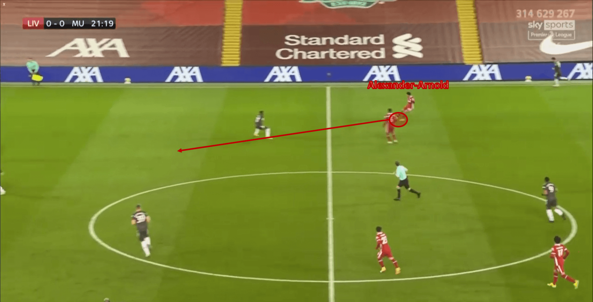 3 games without a goal: But did it go wrong for Liverpool against Manchester United? - tactical analysis tactics