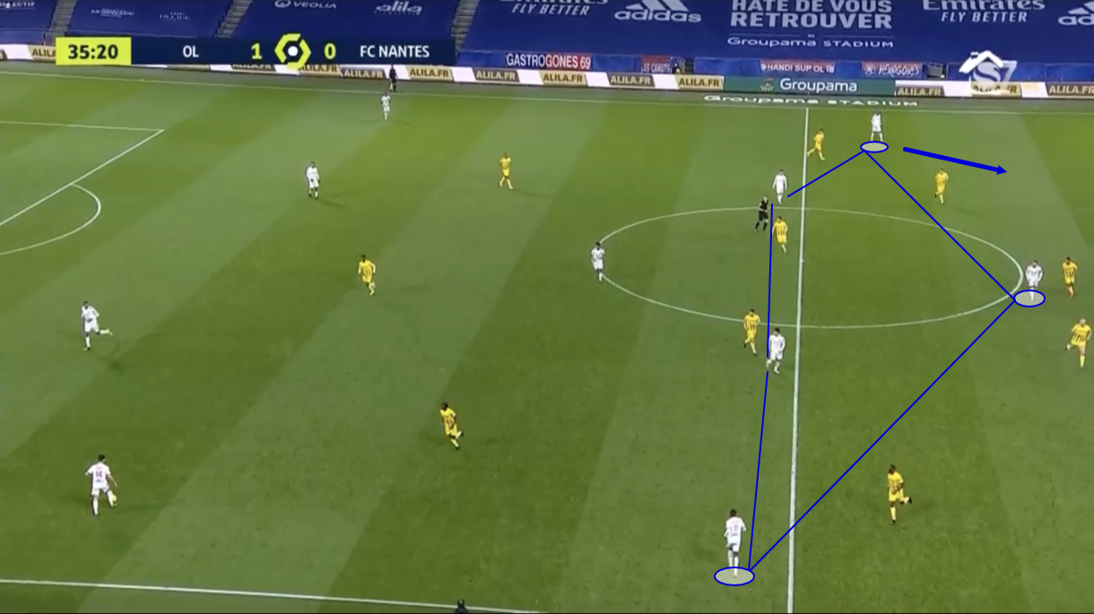 Lyon: Their attack focusing on the front three - scout report - tactical analysis - tactics