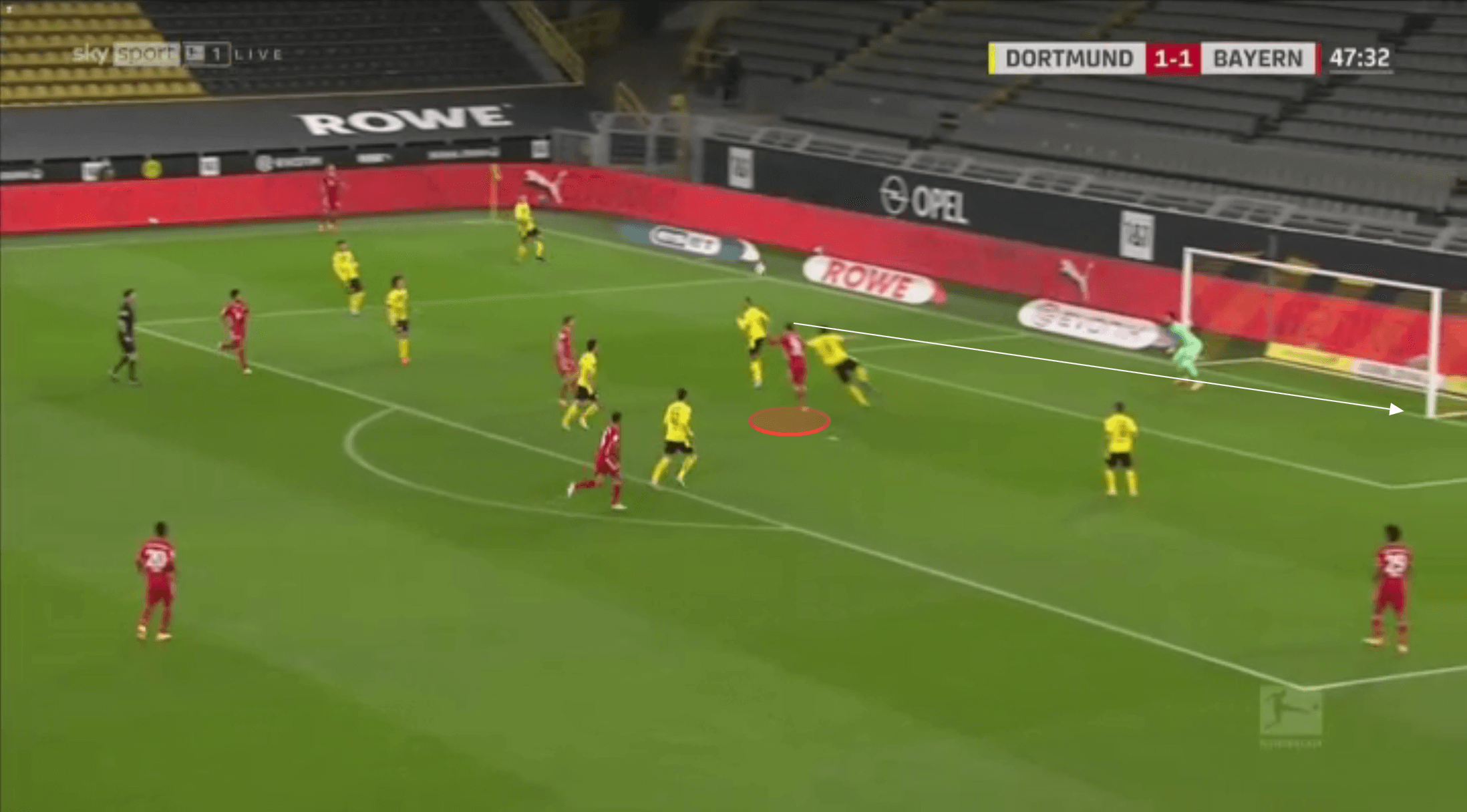 The defensive issues Borussia Dortmund need to fix - tactical analysis tactics