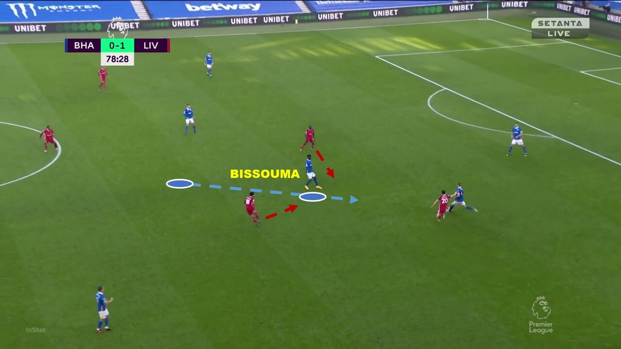 Forget Pogba - analyzing Yves Bissouma, Brighton's powerhouse wanted by Real Madrid and Man United tactical analysis tactics
