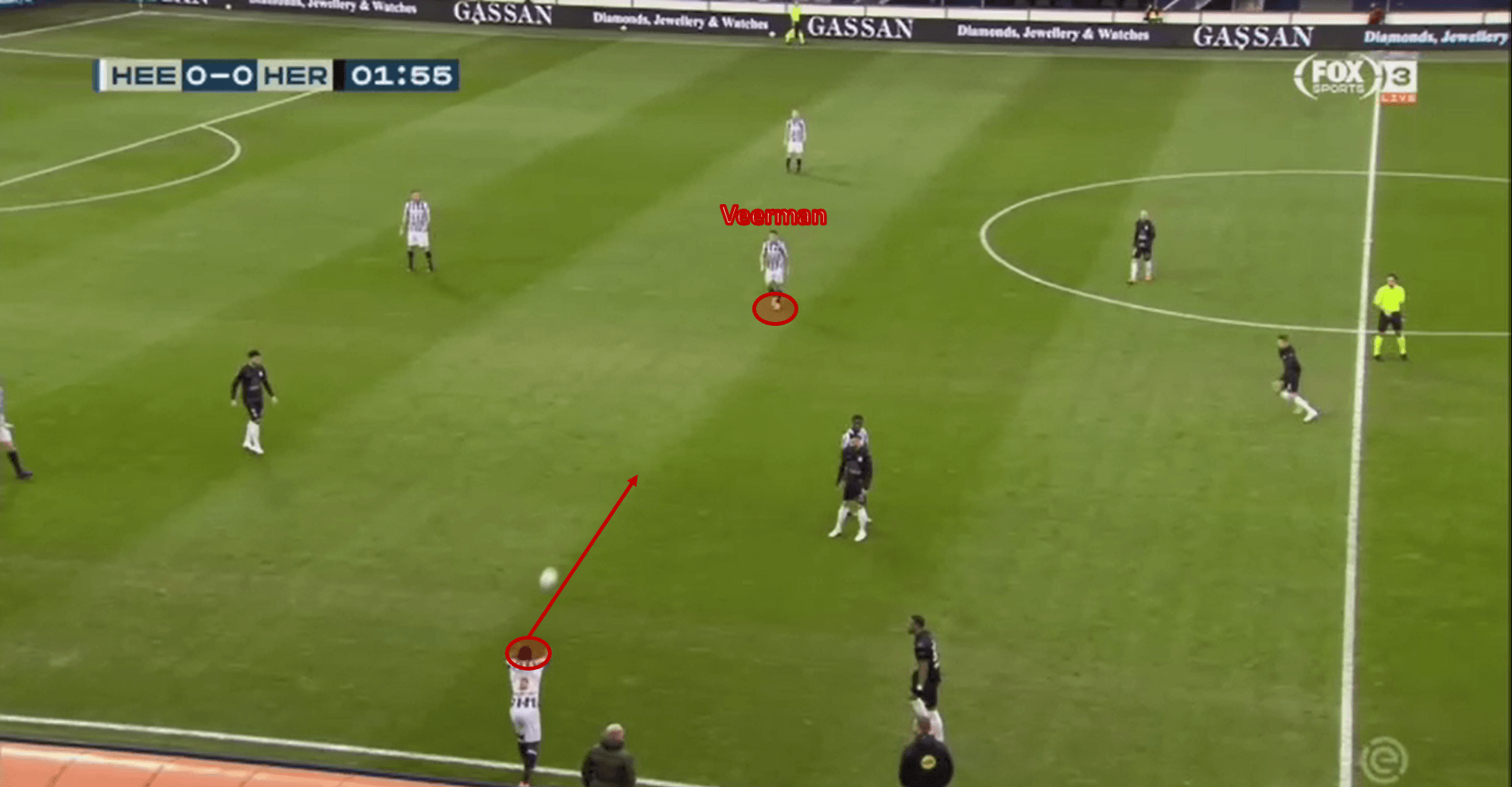 Joey Veerman: Is he ready for the Premier League? - scout report - tactical analysis tactics