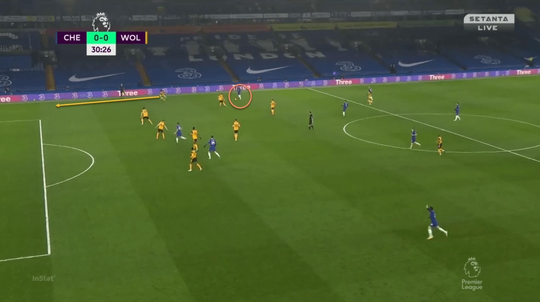 Thomas Tuchel Premier League Wolves tactical analysis tactics