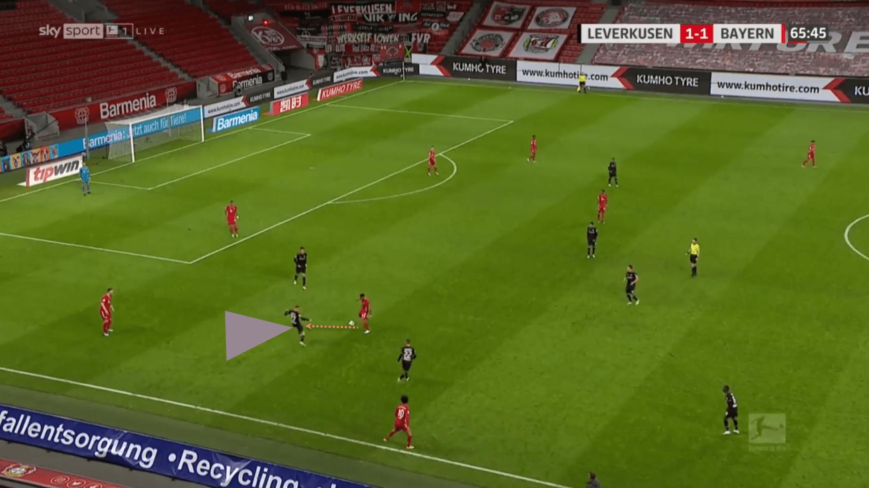 Florian Wirtz Bundesliga Bayer Leverkusen tactical analysis scout report