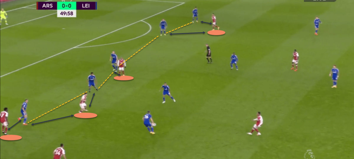 Leicester City Premier League tactical analysis tactics Brendan Rodgers