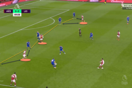 Leicester City Premier League tactical analysis tactics Brendan Rodgers