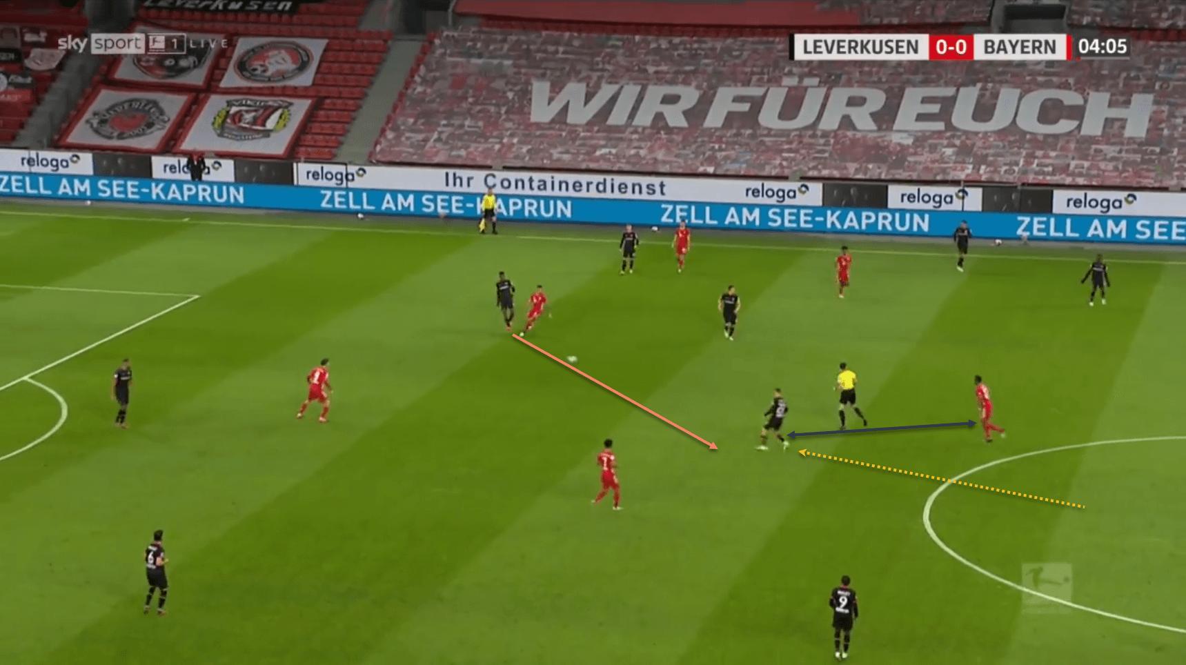 Florian Wirtz Bundesliga Bayer Leverkusen scout report tactical analysis